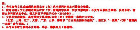 2019年上海戏剧学院艺术类专业录取原则